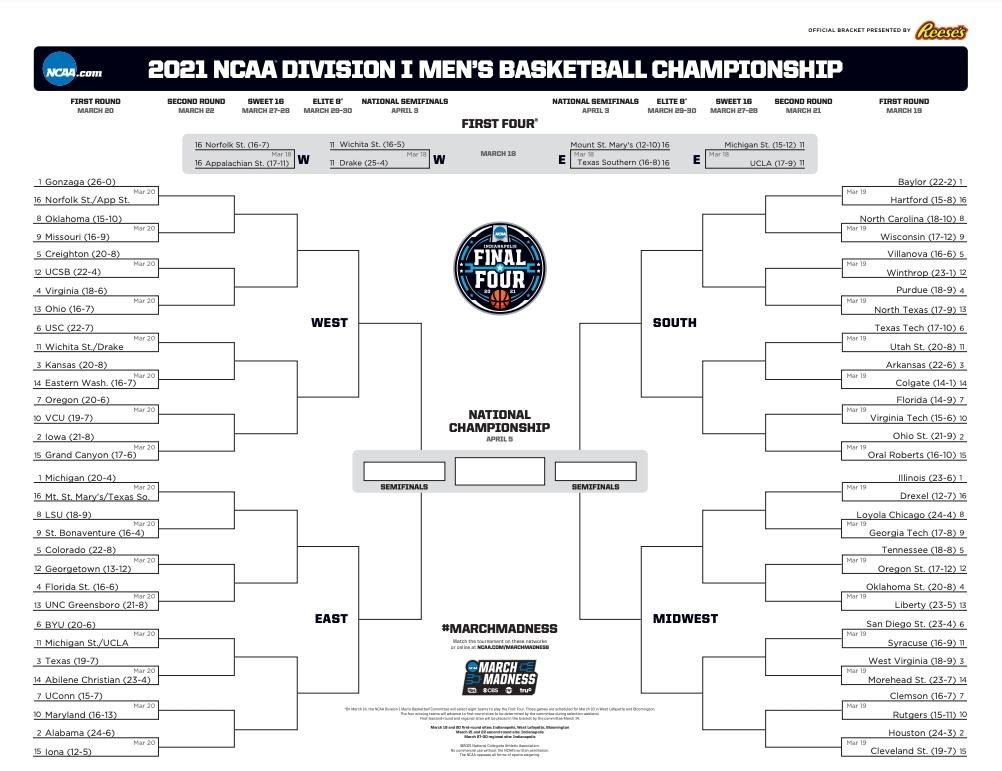 The 2021 NCAA tournament bracket released on March 14.
